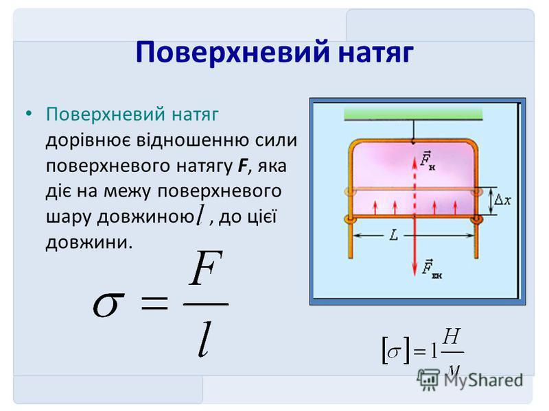 Поверхневий натяг Поверхневий натяг дорівнює відношенню сили поверхневого натягу F, яка діє на межу поверхневого шару довжиною, до цієї довжини.