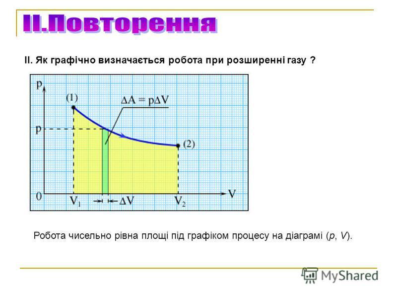 ІІ. Як графічно визначається робота при розширенні газу ? Робота чисельно рівна площі під графіком процесу на діаграмі (p, V).