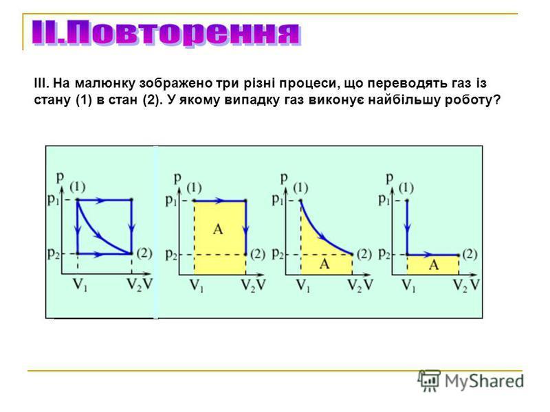 ІІІ. На малюнку зображено три різні процеси, що переводять газ із стану (1) в стан (2). У якому випадку газ виконує найбільшу роботу?