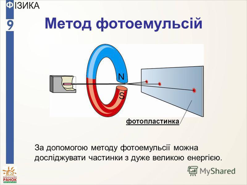 Метод фотоемульсій За допомогою методу фотоемульсії можна досліджувати частинки з дуже великою енергією. фотопластинка
