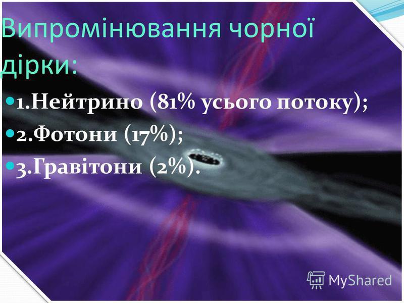 Випромінювання чорної дірки: 1.Нейтрино (81% усього потоку); 2.Фотони (17%); 3.Гравітони (2%).