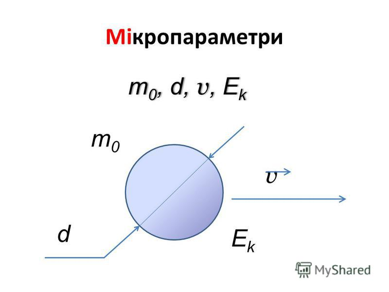 Мікропараметри m0m0 d v EkEk m 0, d, v, E k