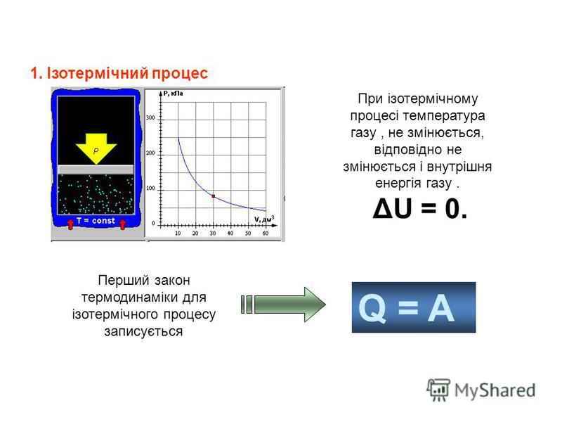 1. Ізотермічний процес При ізотермічному процесі температура газу, не змінюється, відповідно не змінюється і внутрішня енергія газу. ΔU = 0. Перший закон термодинаміки для ізотермічного процесу записується Q = A