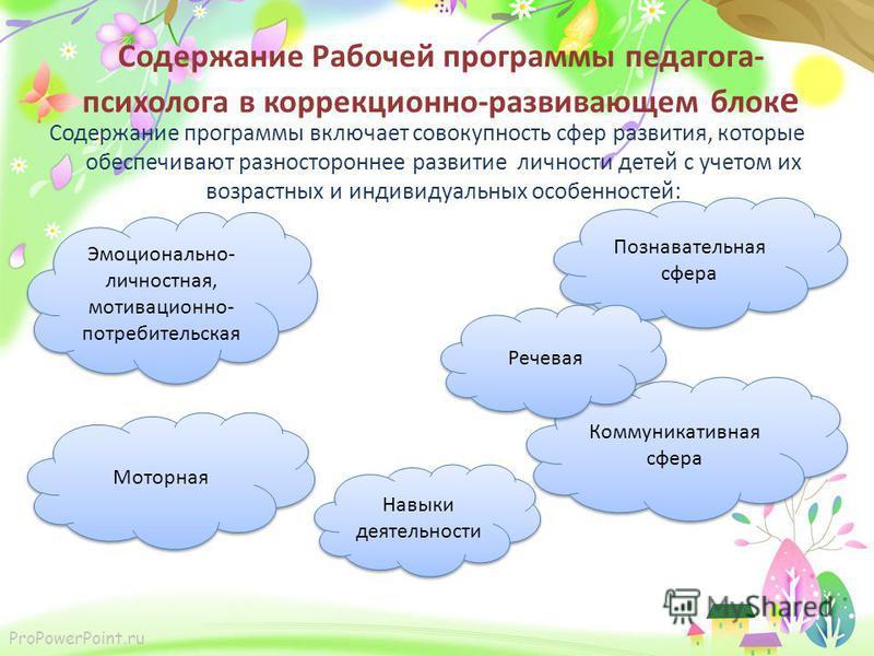 ProPowerPoint.ru Содержание Рабочей программы педагога- психолога в коррекционно-развивающем блок е Содержание программы включает совокупность сфер развития, которые обеспечивают разностороннее развитие личности детей с учетом их возрастных и индивид