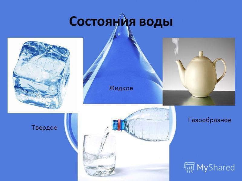 Состояния воды Твердое Газообразное Жидкое