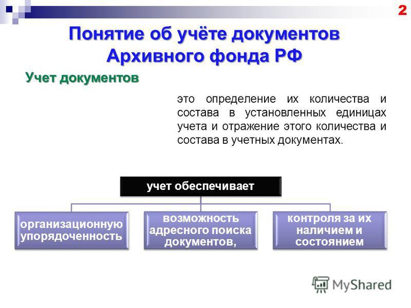Понятие об учёте документов Архивного фонда РФ это определение их количества и состава в установленных единицах учета и отражение этого количества и состава в учетных документах. Учет документов 2 учет обеспечивает организациионную упорядоченность во