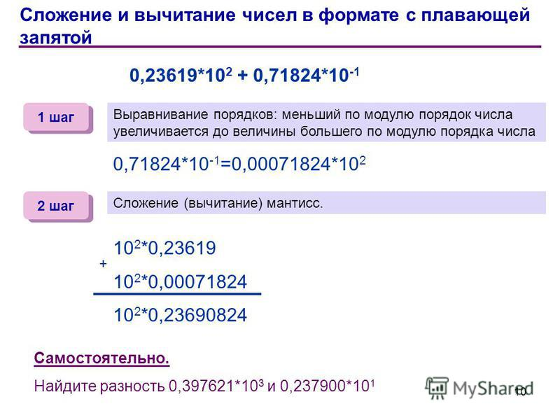 Сложение и вычитание чисел в формате с плавающей запятой 1 шаг Выравнивание порядков: меньший по модулю порядок числа увеличивается до величины большего по модулю порядка числа 0,23619*10 2 + 0,71824*10 -1 0,71824*10 -1 =0,00071824*10 2 2 шаг Сложени