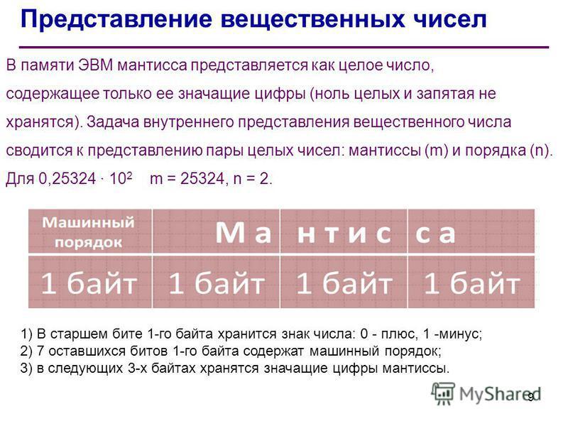 Представление вещественных чисел В памяти ЭВМ мантисса представляется как целое число, содержащее только ее значащие цифры (ноль целых и запятая не хранятся). Задача внутреннего представления вещественного числа сводится к представлению пары целых чи