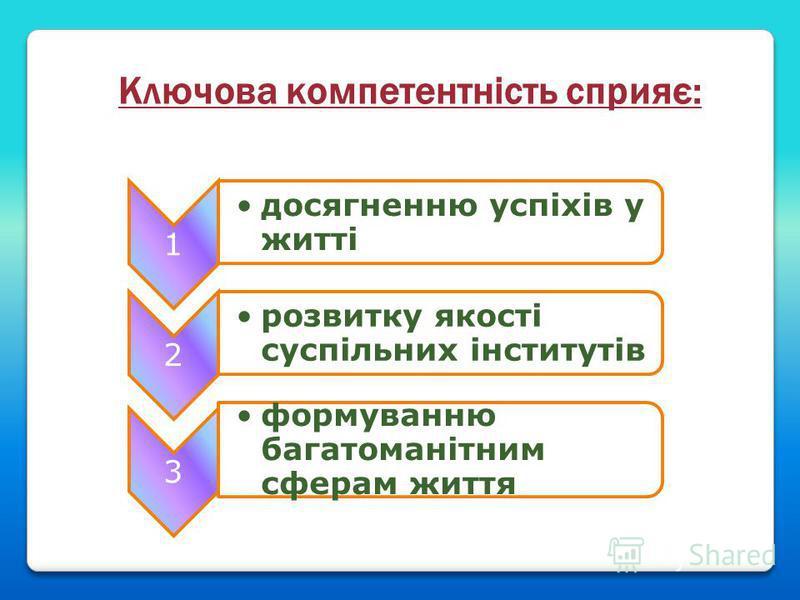 Ключова компетентність сприяє: 1 досягненню успіхів у житті 2 розвитку якості суспільних інститутів 3 формуванню багатоманітним сферам життя