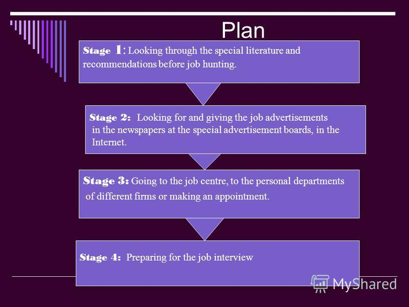 Plan Stage 1 : Looking through the special literature and recommendations before job hunting. Stage 2: Looking for and giving the job advertisements in the newspapers at the special advertisement boards, in the Internet. Stage 3: Going to the job cen