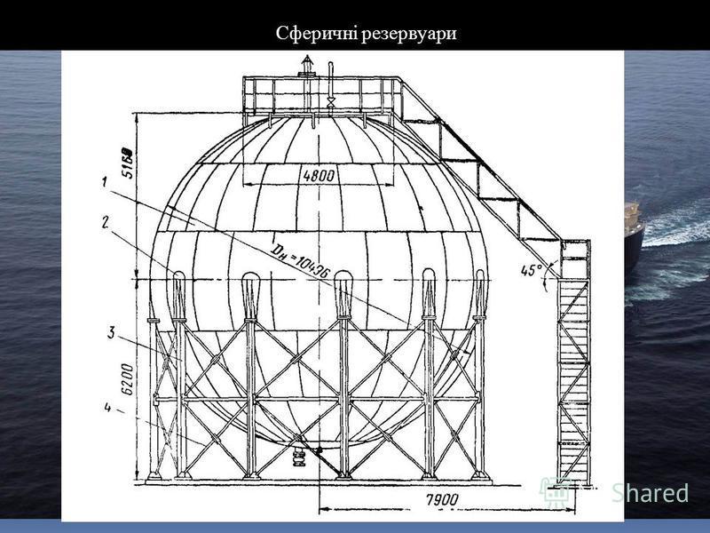 Сферичні резервуари