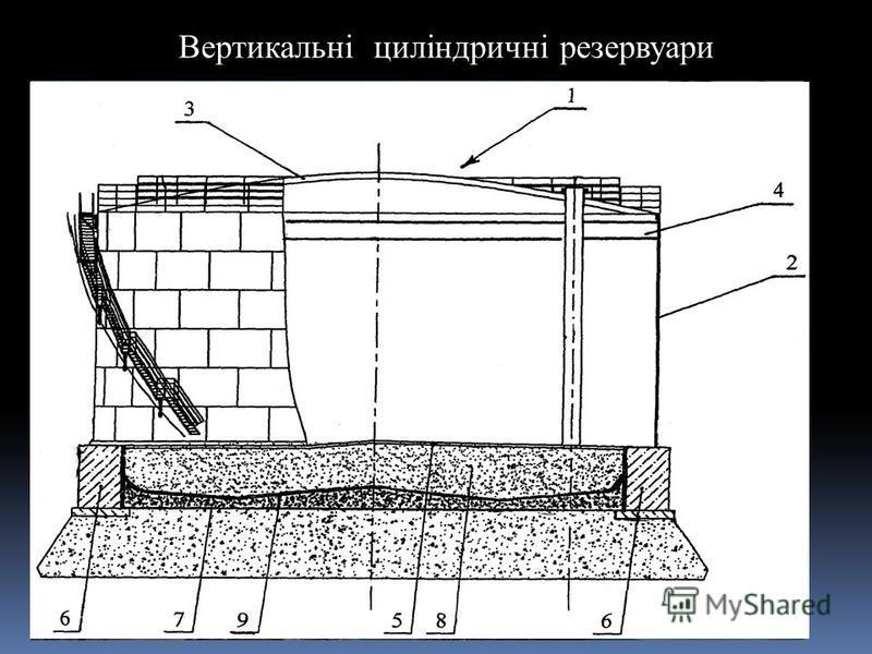 Вертикальні циліндричні резервуари