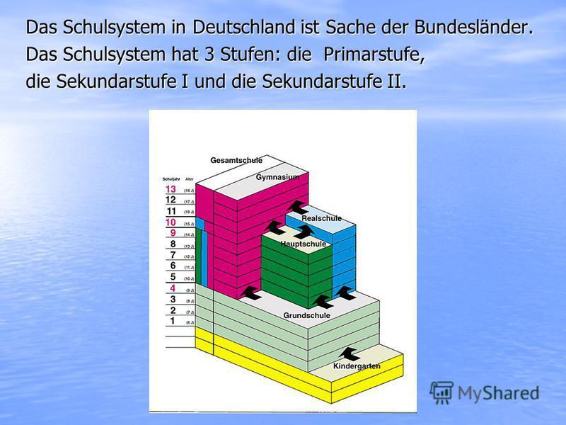 Das Schulsystem in Deutschland ist Sache der Bundesländer. Das Schulsystem hat 3 Stufen: die Primarstufe, die Sekundarstufe I und die Sekundarstufe II.