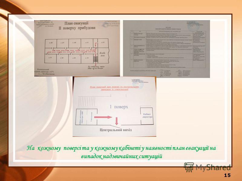 На кожному поверсі та у кожному кабінеті у наявності план евакуації на випадок надзвичайних ситуацій 15