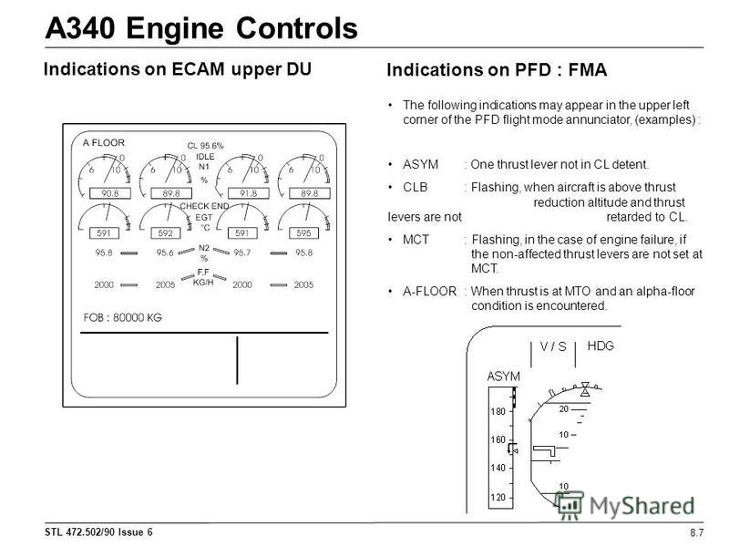 STL 472.502/90 Issue 6 A340 Engine Controls 8.7 Indications on PFD : FMA The following indications may appear in the upper left corner of the PFD flight mode annunciator, (examples) : ASYM : One thrust lever not in CL detent. CLB : Flashing, when air