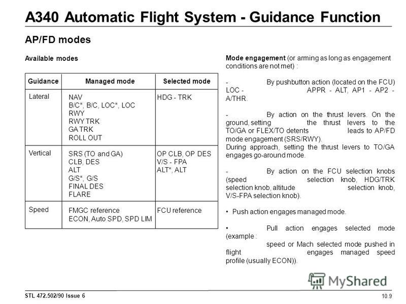 STL 472.502/90 Issue 6 A340 Automatic Flight System - Guidance Function 10.9 AP/FD modes Lateral Vertical Speed NAV B/C*, B/C, LOC*, LOC RWY RWY TRK GA TRK ROLL OUT SRS (TO and GA) CLB, DES ALT G/S*, G/S FINAL DES FLARE FMGC reference ECON, Auto SPD,