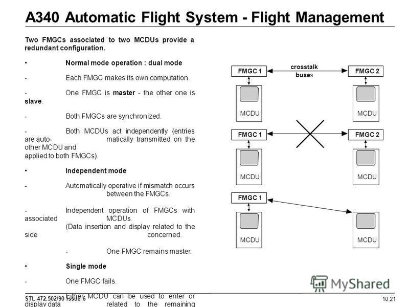 STL 472.502/90 Issue 6 A340 Automatic Flight System - Flight Management 10.21 Two FMGCs associated to two MCDUs provide a redundant configuration. Normal mode operation : dual mode - Each FMGC makes its own computation. - One FMGC is master - the oth