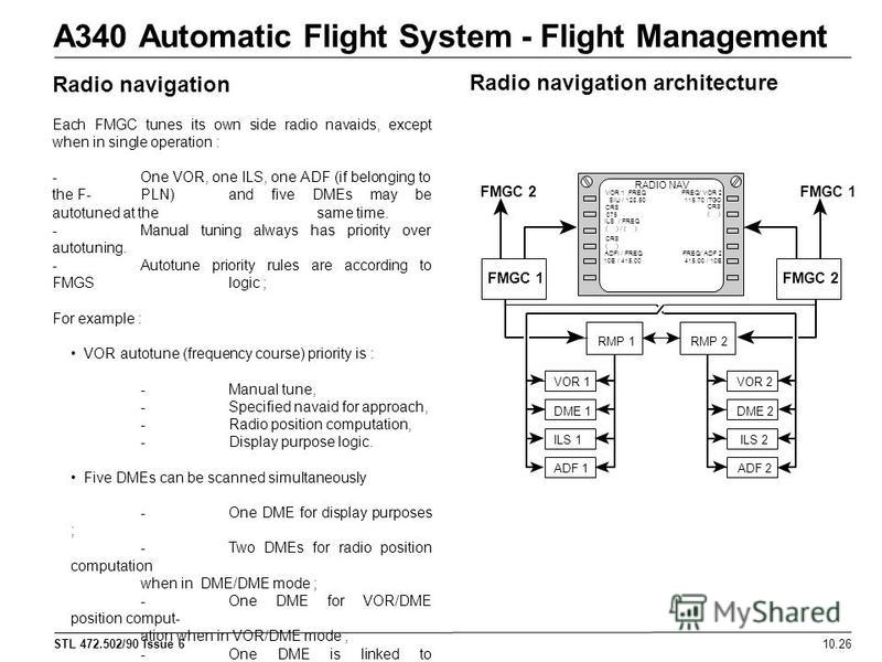 STL 472.502/90 Issue 6 A340 Automatic Flight System - Flight Management 10.26 Radio navigation Each FMGC tunes its own side radio navaids, except when in single operation : -One VOR, one ILS, one ADF (if belonging to the F- PLN) and five DMEs may be