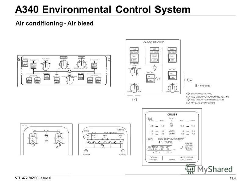 STL 472.502/90 Issue 6 A340 Environmental Control System 11.4 Air conditioning - Air bleed