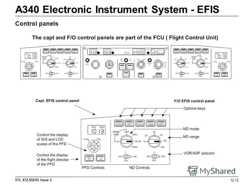 STL 472.502/90 Issue 6 12.12 A340 Electronic Instrument System - EFIS Control panels