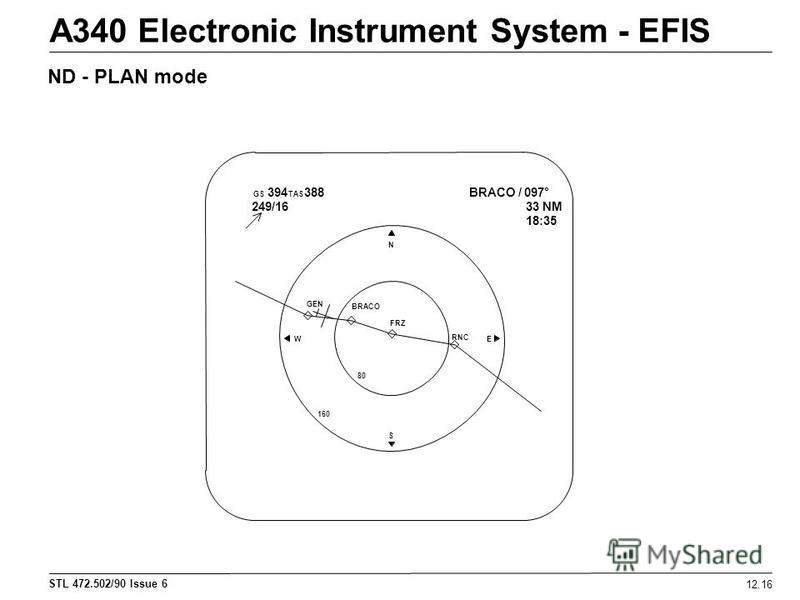 STL 472.502/90 Issue 6 12.16 A340 Electronic Instrument System - EFIS ND - PLAN mode GS 394 388 249/16 BRACO / 097° 33 NM 18:35 N GEN BRACO FRZ RNC E S 160 W 80 TAS