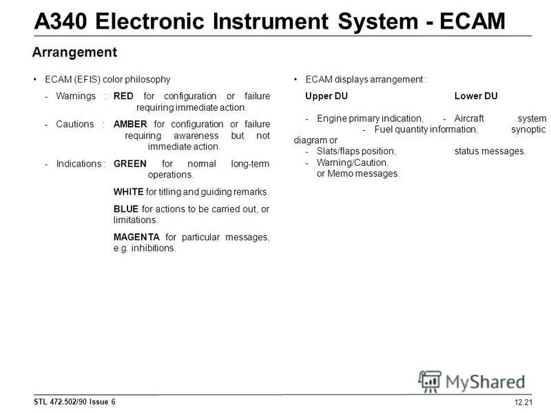 STL 472.502/90 Issue 6 12.21 A340 Electronic Instrument System - ECAM ECAM (EFIS) color philosophy - Warnings :RED for configuration or failure requiring immediate action. - Cautions :AMBER for configuration or failure requiring awareness but not imm