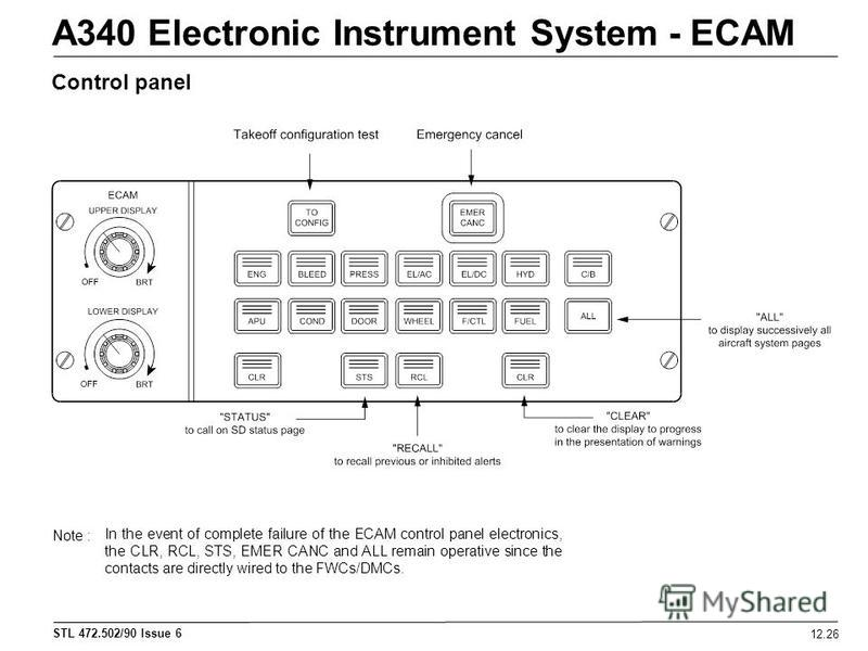 STL 472.502/90 Issue 6 12.26 A340 Electronic Instrument System - ECAM Control panel Note : In the event of complete failure of the ECAM control panel electronics, the CLR, RCL, STS, EMER CANC and ALL remain operative since the contacts are directly w