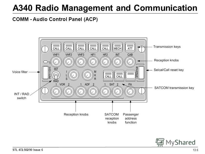 STL 472.502/90 Issue 6 A340 Radio Management and Communication 13.6 COMM - Audio Control Panel (ACP)