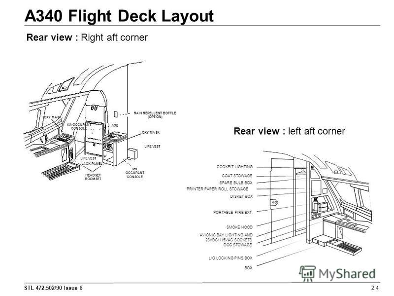 STL 472.502/90 Issue 6 A340 Flight Deck Layout 2.4 Rear view : Right aft corner Rear view : left aft corner RAIN REPELLENT BOTTLE (OPTION) OXY MASK LIFE VEST 3rd OCCUPANT CONSOLE OXY MASK LIFE VEST JACK PANEL HEADSET BOOMSET 4th OCCUPANT CONSOLE AXE
