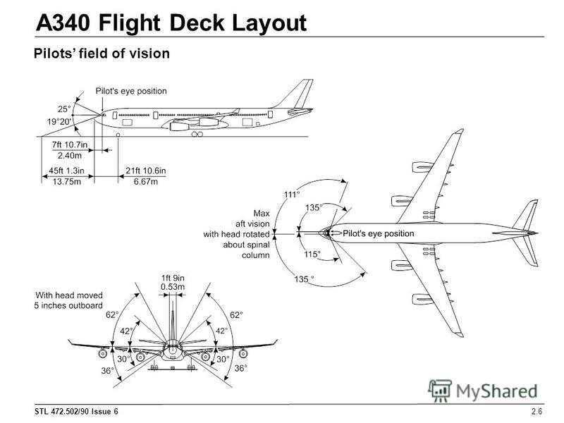 STL 472.502/90 Issue 6 A340 Flight Deck Layout 2.6 Pilots field of vision