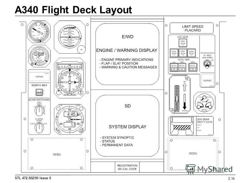 STL 472.502/90 Issue 6 A340 Flight Deck Layout 2.14