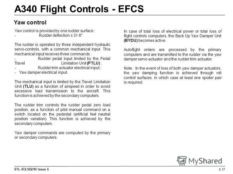STL 472.502/90 Issue 6 A340 Flight Controls - EFCS 5.17 Yaw control Yaw control is provided by one rudder surface : - Rudder deflection ± 31.6°. The rudder is operated by three independent hydraulic servo-controls, with a common mechanical input. Thi