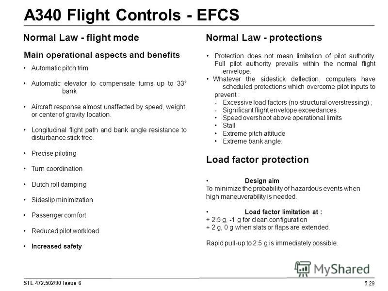 STL 472.502/90 Issue 6 A340 Flight Controls - EFCS 5.29 Normal Law - flight mode Main operational aspects and benefits Automatic pitch trim Automatic elevator to compensate turns up to 33° bank Aircraft response almost unaffected by speed, weight, or
