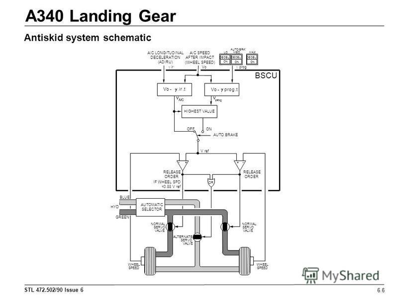STL 472.502/90 Issue 6 A340 Landing Gear Antiskid system schematic 6.6