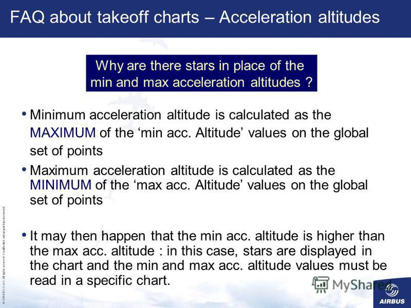 © AIRBUS S.A.S. All rights reserved. Confidential and proprietary document. Minimum acceleration altitude is calculated as the MAXIMUM of the min acc. Altitude values on the global set of points Maximum acceleration altitude is calculated as the MINI