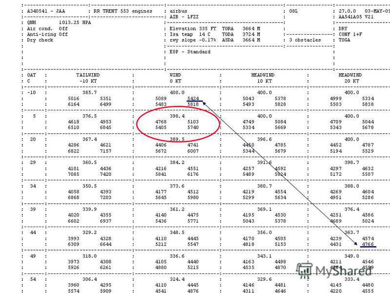 © AIRBUS S.A.S. All rights reserved. Confidential and proprietary document. FAQ about takeoff charts – Acceleration altitudes