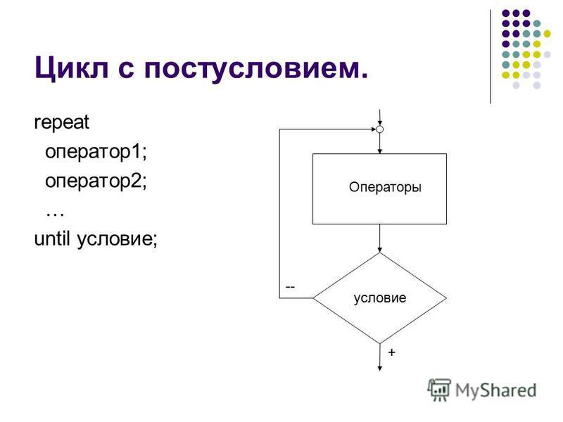 Цикл с постусловием. repeat оператор 1; оператор 2; … until условие; Операторы условие -- +