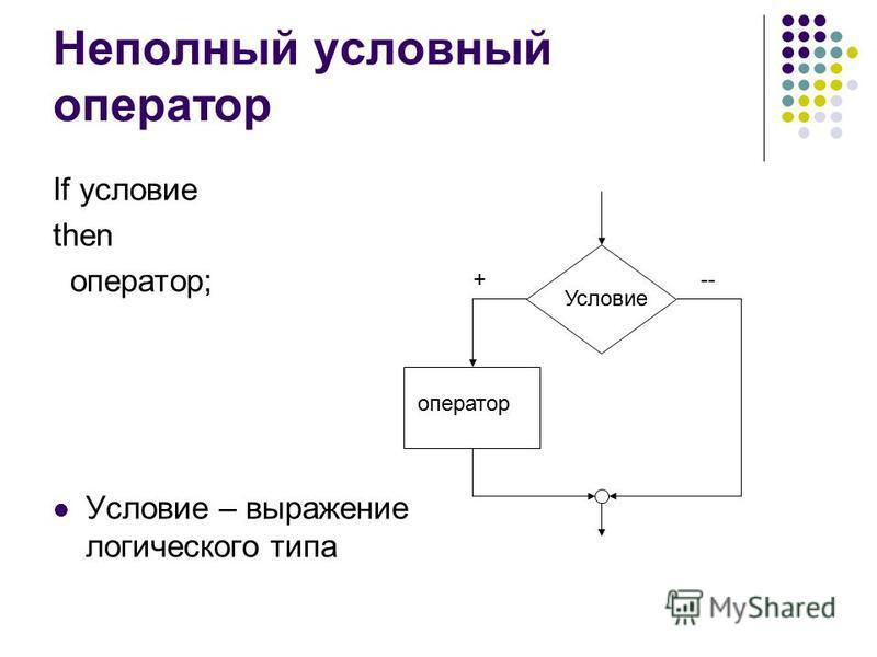 Неполный условный оператор If условие then оператор; Условие – выражение логического типа Условие +-- оператор