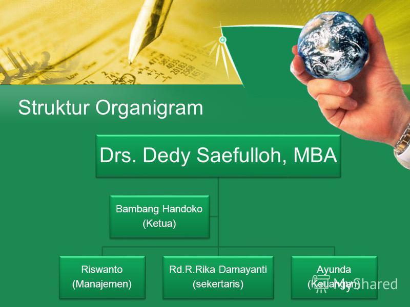 Struktur Organigram Drs. Dedy Saefulloh, MBA Riswanto (Manajemen) Rd.R.Rika Damayanti (sekertaris) Ayunda (Keuangan) Bambang Handoko (Ketua)