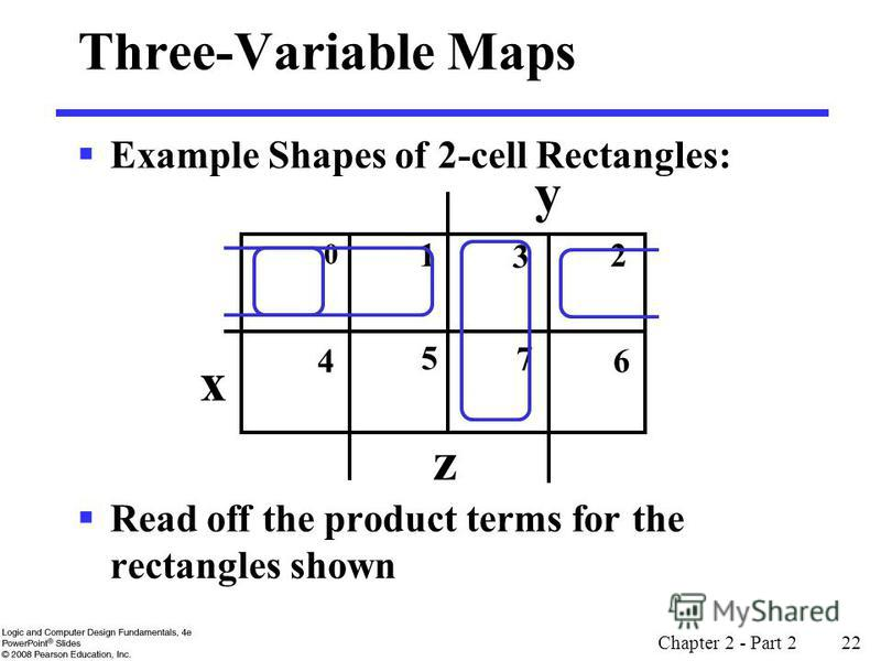 Chapter 2 - Part 2 22 Three-Variable Maps Example Shapes of 2-cell Rectangles: Read off the product terms for the rectangles shown y 0 1 3 2 5 6 4 7 x z