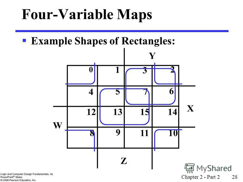 Chapter 2 - Part 2 28 Four-Variable Maps Example Shapes of Rectangles: 8 9 1011 12 13 1415 0 1 3 2 5 6 4 7 X Y Z W