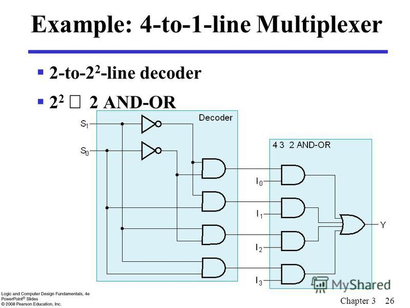 Chapter 3 26 Example: 4-to-1-line Multiplexer 2-to-2 2 -line decoder 2 2 2 AND-OR