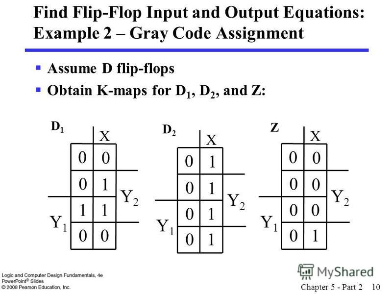 Chapter 5 - Part 2 10 Find Flip-Flop Input and Output Equations: Example 2 – Gray Code Assignment Y2Y2 Y1Y1 X 1 0 0 0 00 0 0 Y2Y2 Y1Y1 X 1 0 1 0 10 1 0 Y2Y2 Y1Y1 X 0 0 0 0 11 1 0 Assume D flip-flops Obtain K-maps for D 1, D 2, and Z: D1D1 D2D2 Z