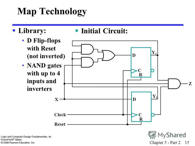 Chapter 5 - Part 2 15 Library: D Flip-flops with Reset (not inverted) NAND gates with up to 4 inputs and inverters Initial Circuit: Map Technology Clock D D C R Y2Y2 Z C R Y1Y1 X Reset