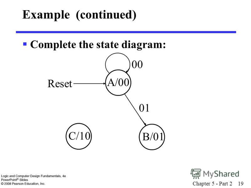 Chapter 5 - Part 2 19 Example (continued) Complete the state diagram: B/01 C/10 A/00 00 01 Reset