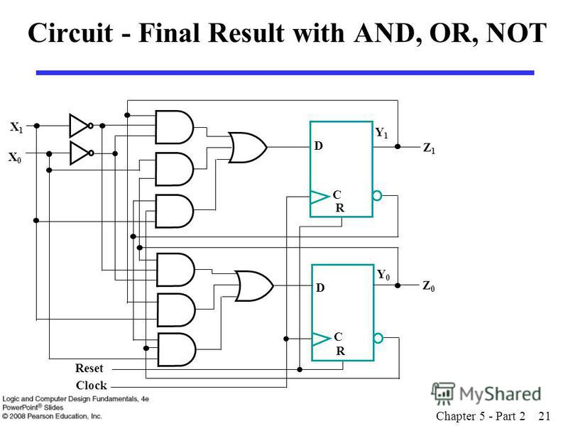 Chapter 5 - Part 2 21 Circuit - Final Result with AND, OR, NOT Clock D C R Y0Y0 D C R Y1Y1 X1X1 Reset Z1Z1 X0X0 Z0Z0