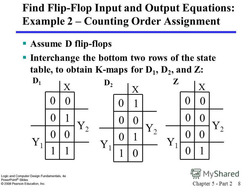 Chapter 5 - Part 2 8 Find Flip-Flop Input and Output Equations: Example 2 – Counting Order Assignment Y2Y2 Y1Y1 X 1 0 0 0 00 0 0 Y2Y2 Y1Y1 X 0 0 1 0 10 0 1 Y2Y2 Y1Y1 X 1 0 0 0 00 1 1 D1D1 D2D2 Z Assume D flip-flops Interchange the bottom two rows of