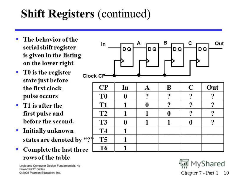 Chapter 7 - Part 1 10 Shift Registers (continued) The behavior of the serial shift register is given in the listing on the lower right T0 is the register state just before the first clock pulse occurs T1 is after the first pulse and before the second