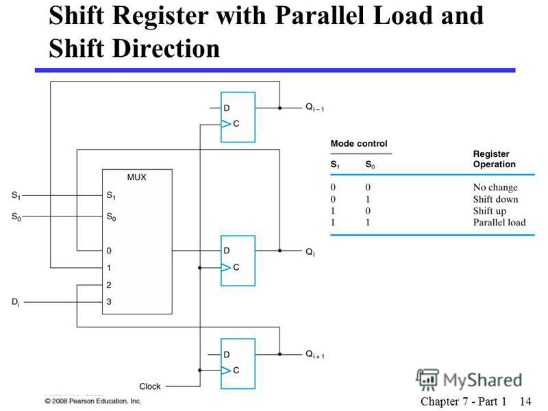 Shift Register with Parallel Load and Shift Direction Chapter 7 - Part 1 14