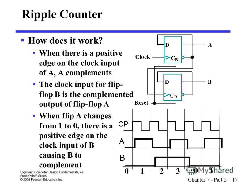 Chapter 7 - Part 2 17 How does it work? When there is a positive edge on the clock input of A, A complements The clock input for flip- flop B is the complemented output of flip-flop A When flip A changes from 1 to 0, there is a positive edge on the c